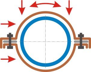 Как подобрать качественный защитный футляр для газовой трубы: три совета